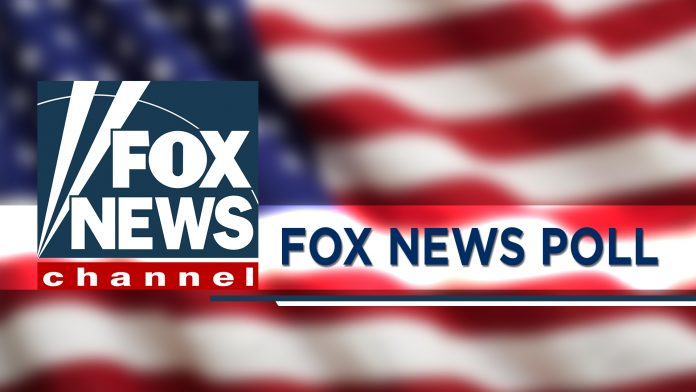 Fox News Conducts New Poll, Shocked When the Results Come in